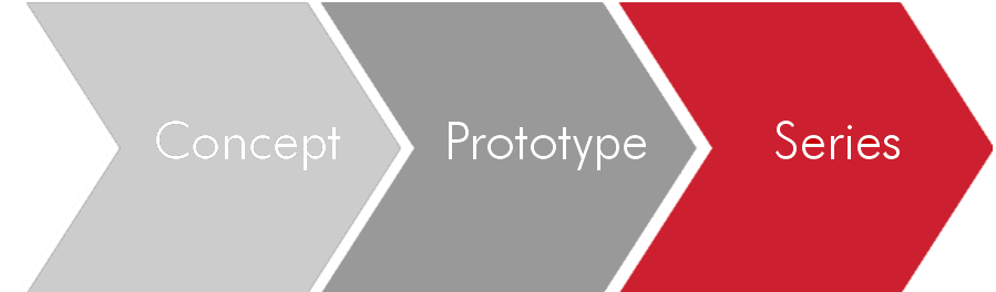 Graphic - From Concept over Prototype to Series